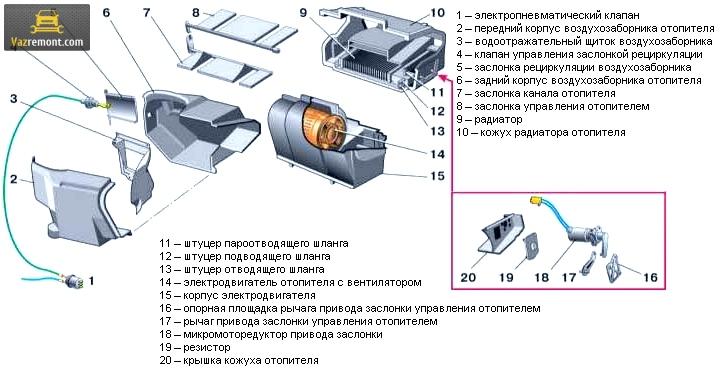 Изучаем устройство и схему печки ВАЗ 2110