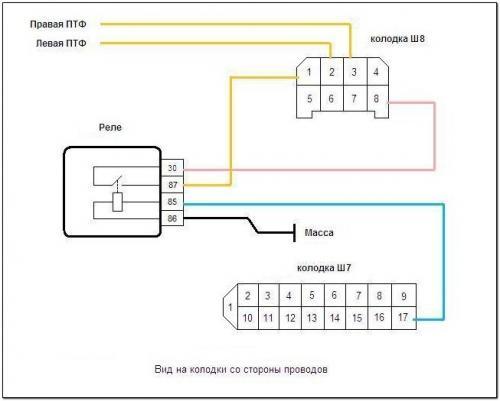 Противотуманные фары на ВАЗ 2114: установка и схема подключения