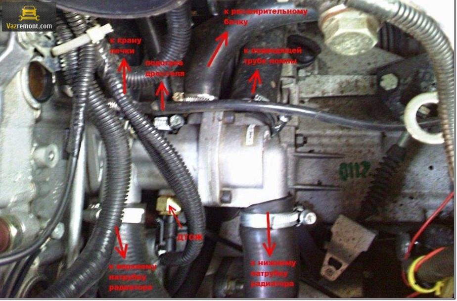 Устанавливаем термостат от ВАЗ 2109 на 2110. Расположение, инструкция по замене.