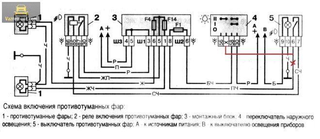 Установка противотуманных фар на ВАЗ 2110: особенности, добавление ксенона в ПТФ