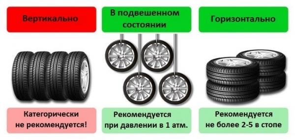 Выбираем диски на ВАЗ 2109