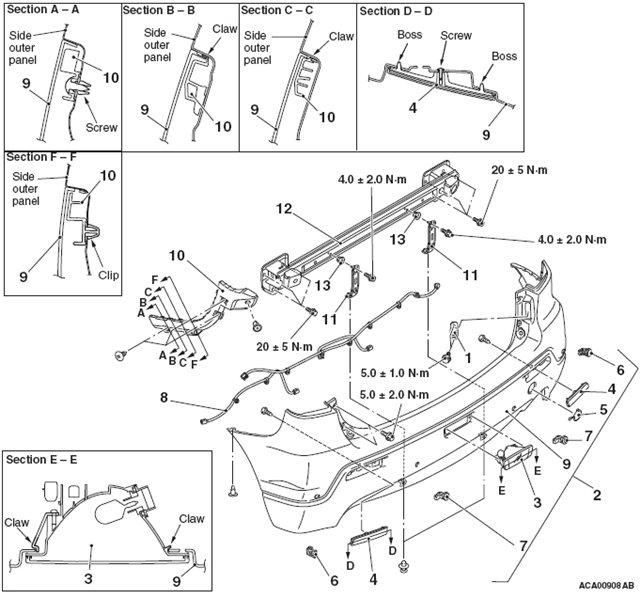 Бампера автомобиля: функции и предназначение