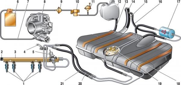 Датчик давления топлива ВАЗ 2110: замена, неисправности