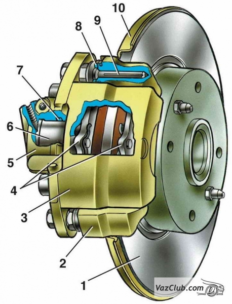Как поменять передние тормозные колодки на ВАЗ 2114