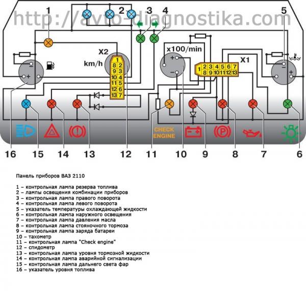 Не работает панель приборов на ВАЗ 2110: комбинация, распиновка