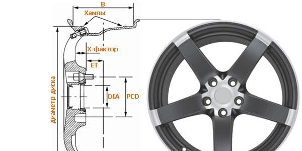 Параметры литых дисков