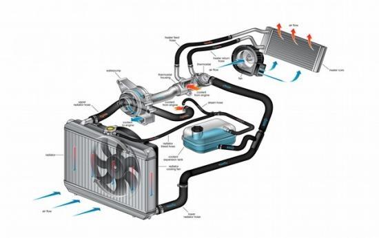 Промывка системы охлаждения двигателя ВАЗ 2110