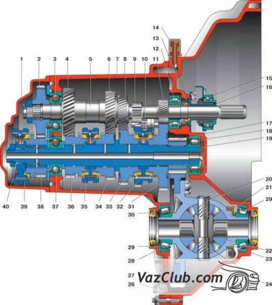 Ремонт коробки передач ВАЗ 2110 своими руками (видео)