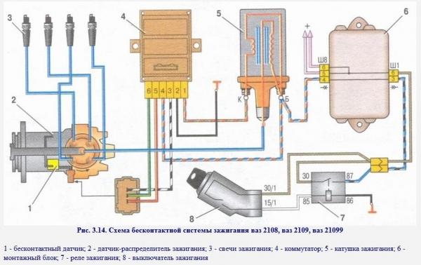 Схема системы зажигания на ВАЗ 2109