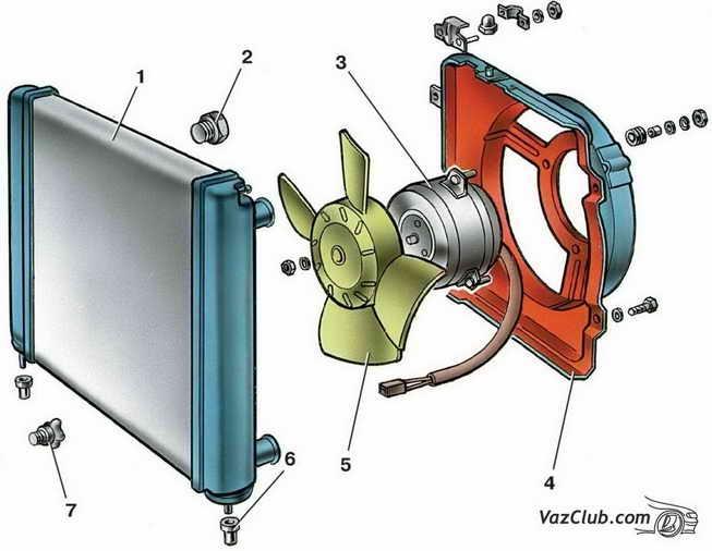 Система охлаждения инжекторного двигателя на ВАЗ 2114 (схема)