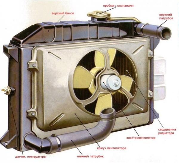 Сколько тосола в системе охлаждения ВАЗ 2109