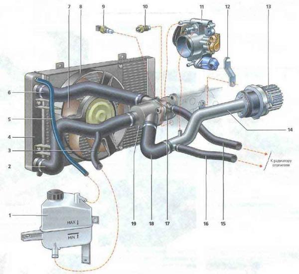 Замена патрубков системы охлаждения ВАЗ 2110