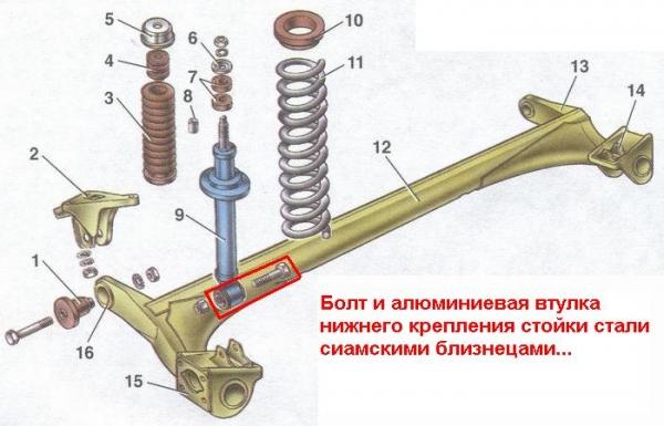 Замена задних амортизаторов на ВАЗ 2110 своими руками (видео)