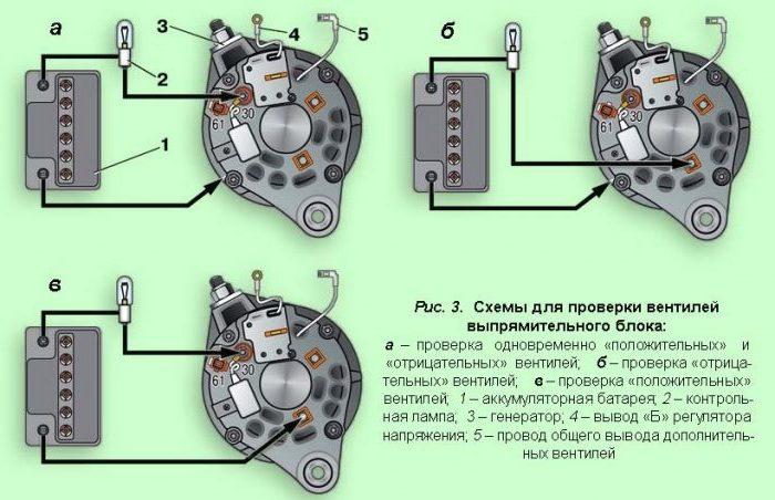 Как проверить регулятор напряжения генератора