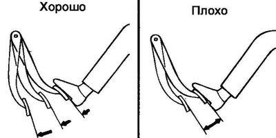 Как проверить вакуумный усилитель тормозов