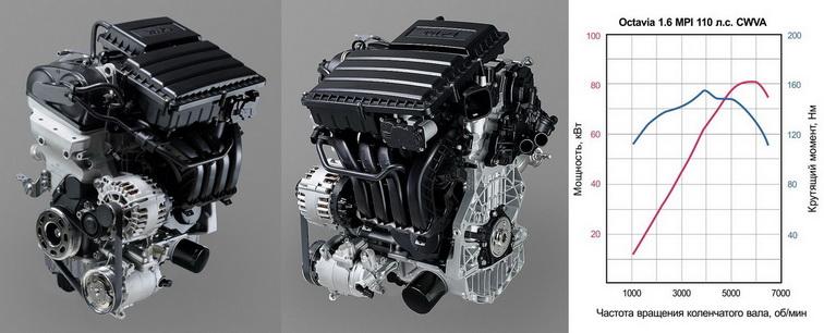 MPI двигатель автомобиля