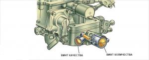 Регулировка оборотов холостого хода на карбюраторе и инжекторе.