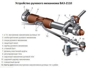 Самостоятельная замена рулевых наконечников и тяги: подробная инструкция