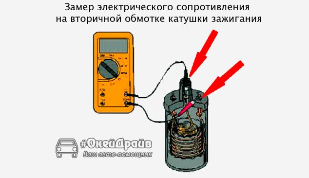 Способы проверки катушки зажигания мультиметром на основные неисправности