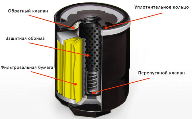 Долго горит давление масла при запуске двигателя