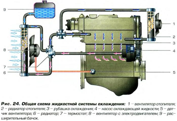 kak-dostoverno-proverit-termostat-3.png