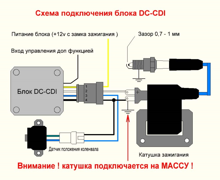 Система зажигания DC-CDI